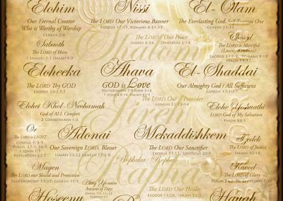 Jehovah – Names of God